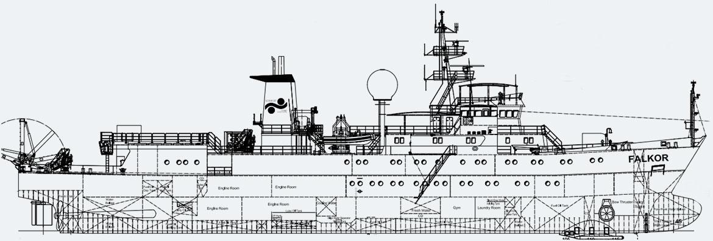 falkor-blueprint