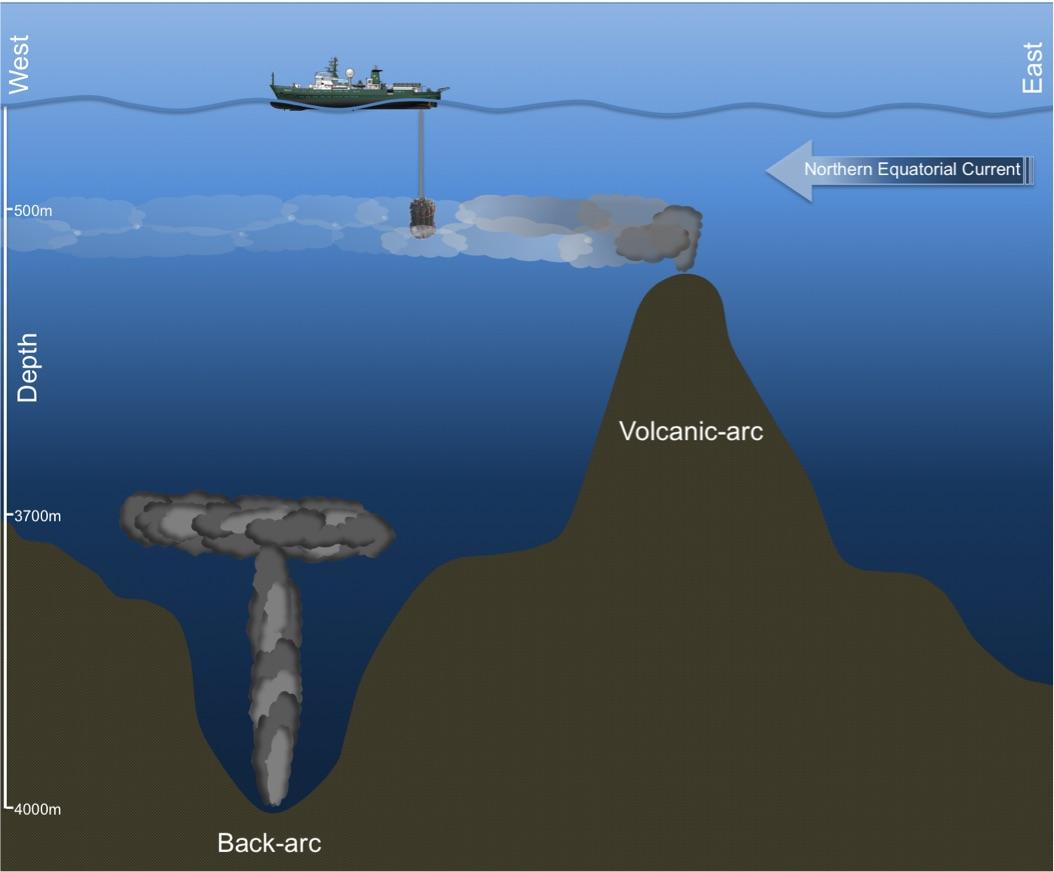 Pumping Iron Schmidt Ocean Institute
