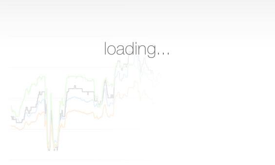 Loading Data