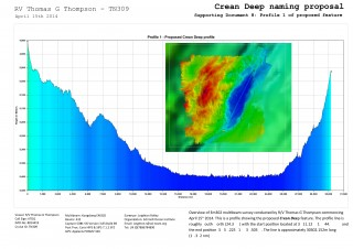 This is a profile and overview of Em302 Multibeam Survey, showing the Crean Deep undersea feature.