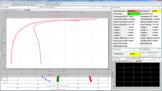 One of the primary screens for a CTD cast is the temperature profile.