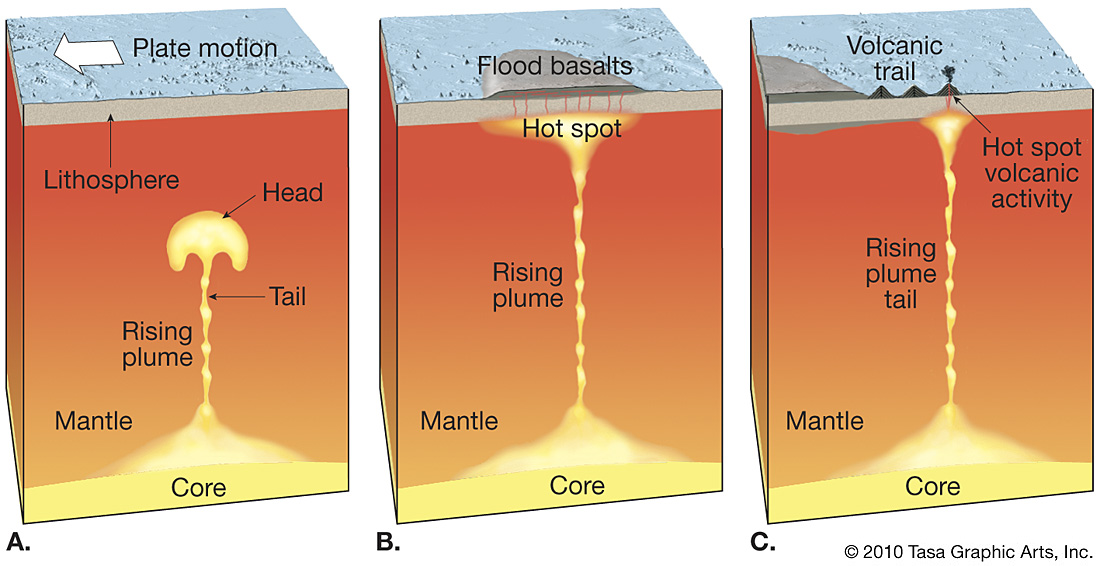 magnetic anomalies at the world u2019s largest volcano