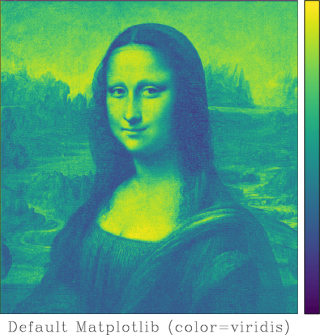 Famous painting Mona Lisa using the new Viridis color map